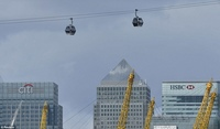 Канатная дорога в Лондоне (The cable car in London)